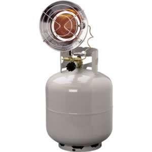 Enerco Brands 8 14,000 BTU Propane Heater