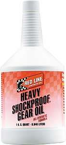 Red Line Oil 58204 ShockProof Gear Oil