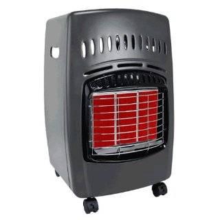 , 18,000 BTU Propane Cabinet Heater